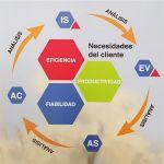 Auditorías Energéticas y de Calidad